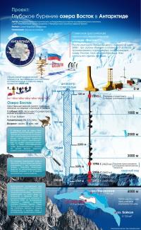 Мировое открытие в Антарктиде претендует на географический «Оскар»